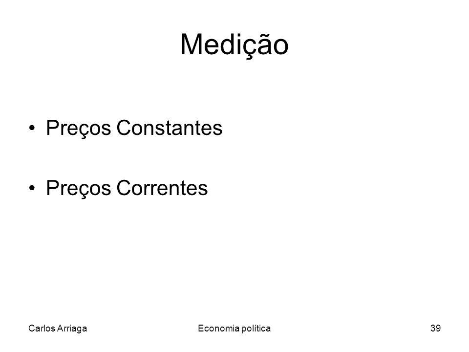 Carlos ArriagaEconomia política39 Medição Preços Constantes Preços Correntes