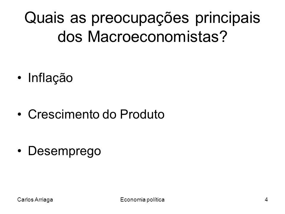 Carlos ArriagaEconomia política4 Quais as preocupações principais dos Macroeconomistas? Inflação Crescimento do Produto Desemprego
