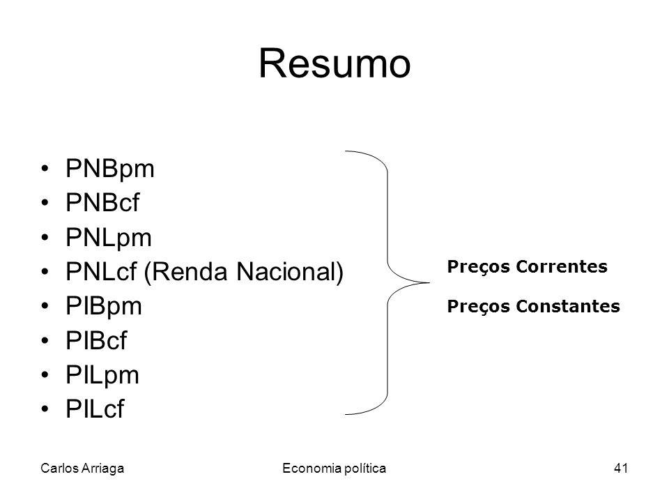 Carlos ArriagaEconomia política41 Resumo PNBpm PNBcf PNLpm PNLcf (Renda Nacional) PIBpm PIBcf PILpm PILcf Preços Correntes Preços Constantes