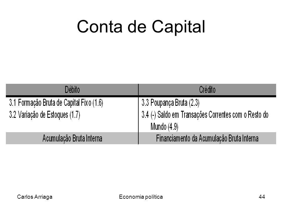 Carlos ArriagaEconomia política44 Conta de Capital