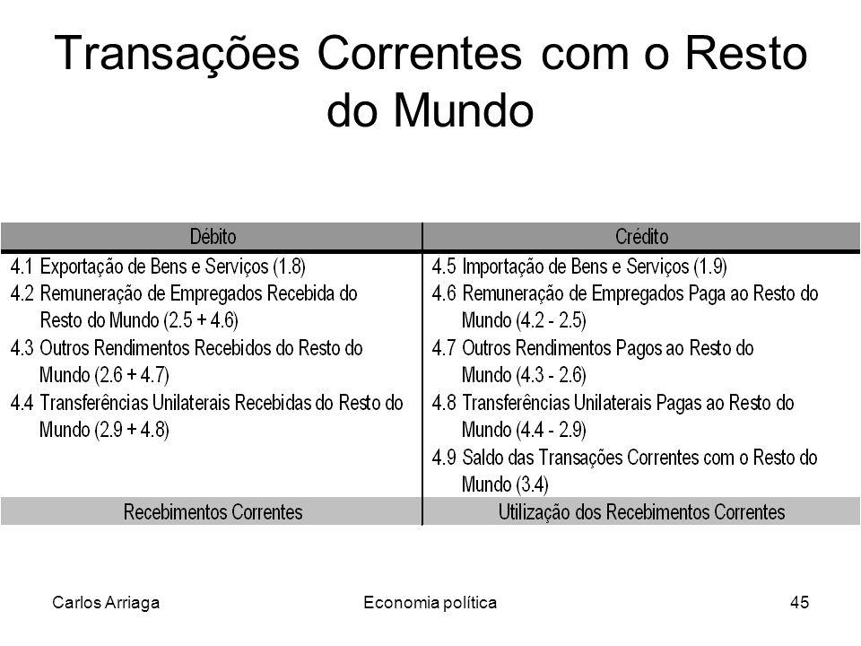 Carlos ArriagaEconomia política45 Transações Correntes com o Resto do Mundo