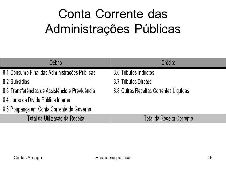Carlos ArriagaEconomia política46 Conta Corrente das Administrações Públicas
