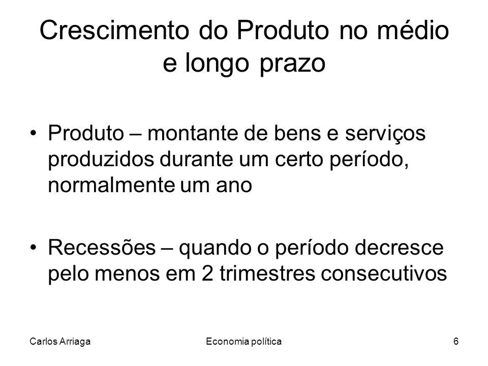 Carlos ArriagaEconomia política6 Crescimento do Produto no médio e longo prazo Produto – montante de bens e serviços produzidos durante um certo perío