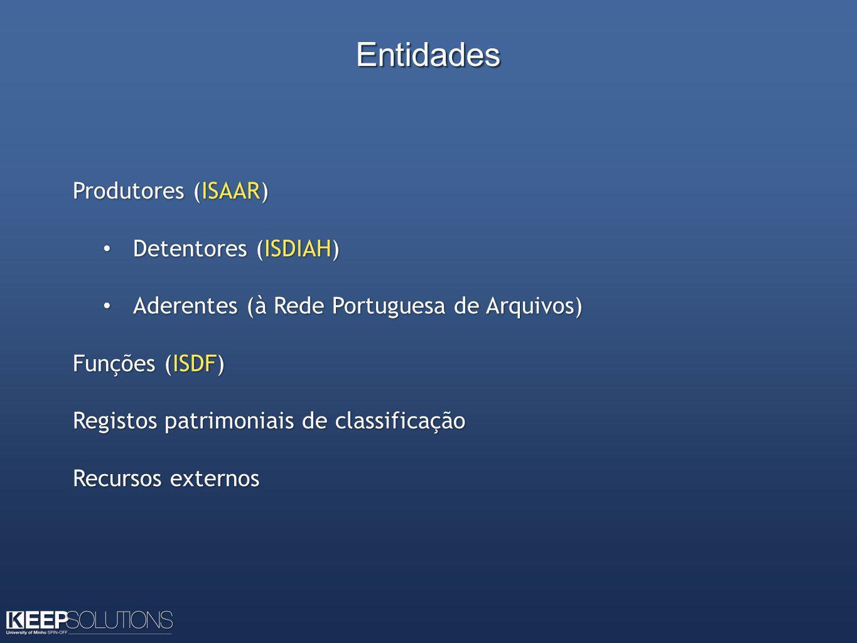 Entidades Produtores (ISAAR) Detentores (ISDIAH) Aderentes (à Rede Portuguesa de Arquivos) Funções (ISDF) Registos patrimoniais de classificação Recursos externos Produtores (ISAAR) Detentores (ISDIAH) Aderentes (à Rede Portuguesa de Arquivos) Funções (ISDF) Registos patrimoniais de classificação Recursos externos