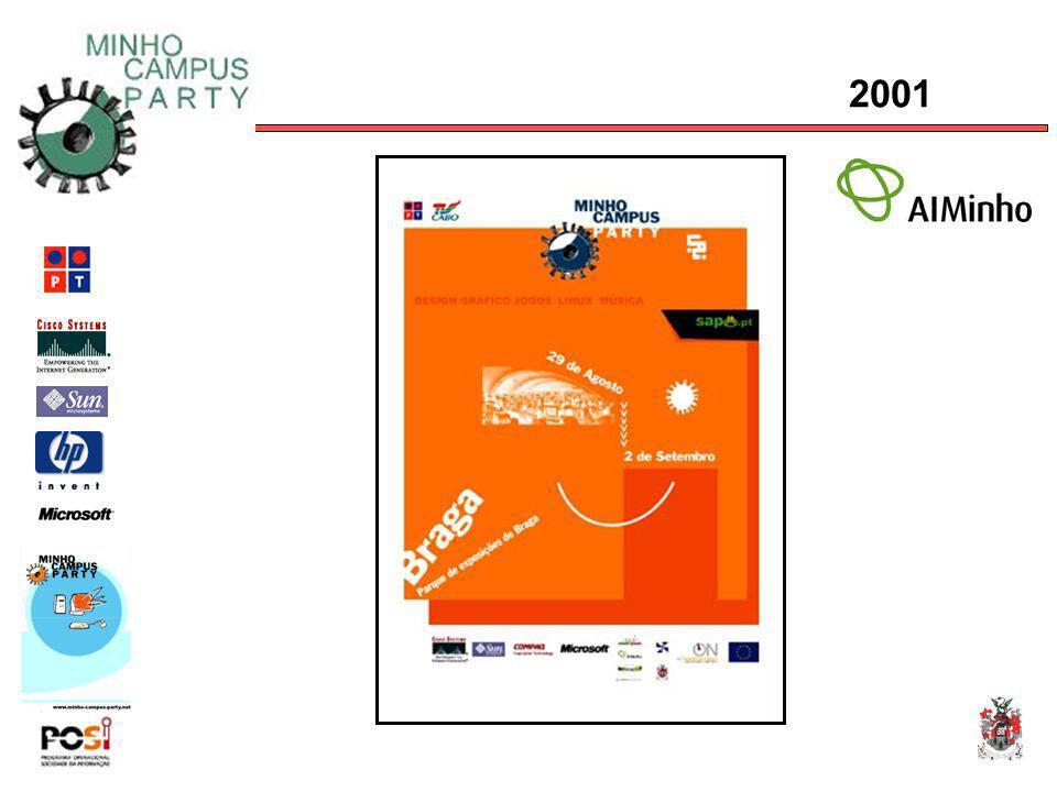 Competições 2002 Comunicações moveis –Telemoveis Jogos online –PDAs Wireless services