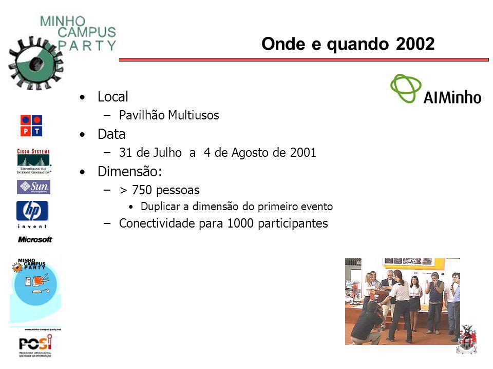 Onde e quando 2002 Local –Pavilhão Multiusos Data –31 de Julho a 4 de Agosto de 2001 Dimensão: –> 750 pessoas Duplicar a dimensão do primeiro evento –Conectividade para 1000 participantes