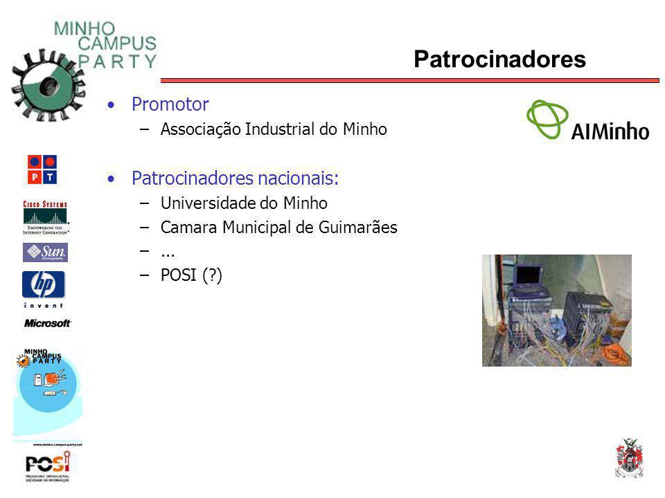 Patrocinadores Promotor –Associação Industrial do Minho Patrocinadores nacionais: –Universidade do Minho –Camara Municipal de Guimarães –...
