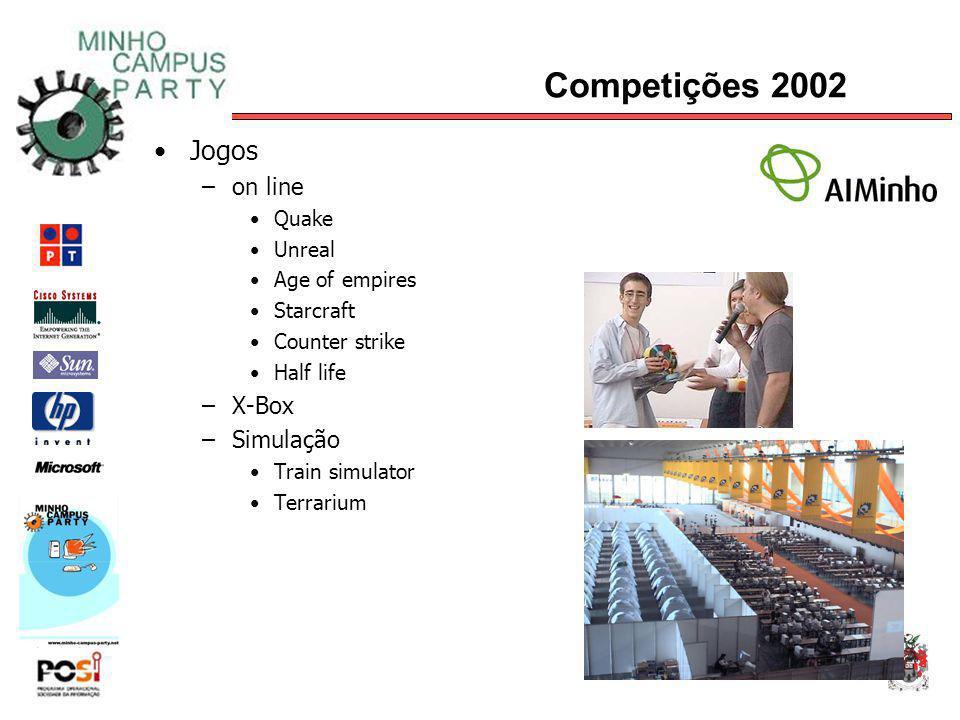 Competições 2002 Jogos –on line Quake Unreal Age of empires Starcraft Counter strike Half life –X-Box –Simulação Train simulator Terrarium