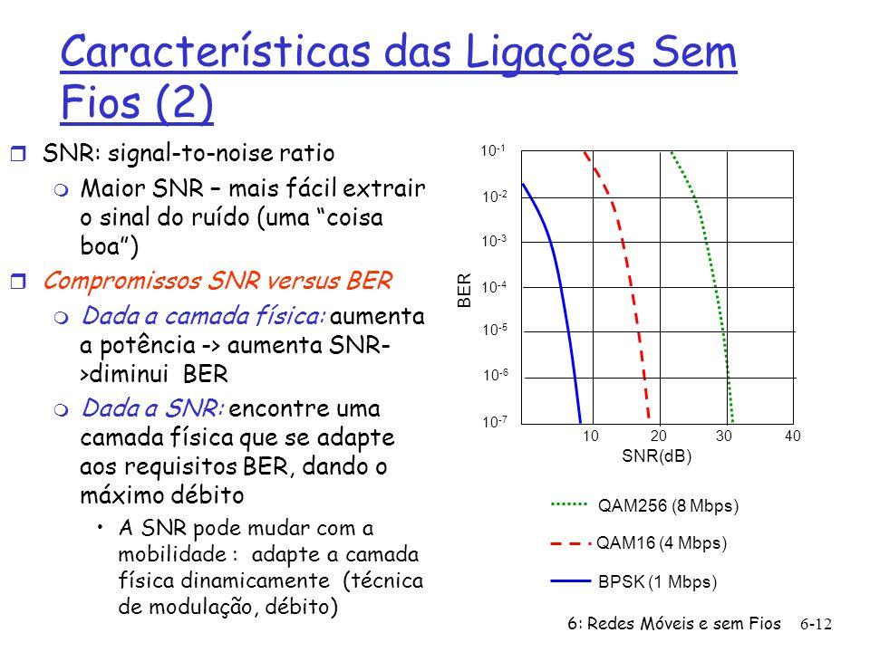 6: Redes Móveis e sem Fios6-12 Características das Ligações Sem Fios (2) r SNR: signal-to-noise ratio m Maior SNR – mais fácil extrair o sinal do ruíd