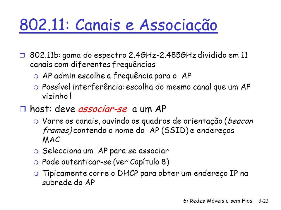 6: Redes Móveis e sem Fios6-23 802.11: Canais e Associação r 802.11b: gama do espectro 2.4GHz-2.485GHz dividido em 11 canais com diferentes frequência