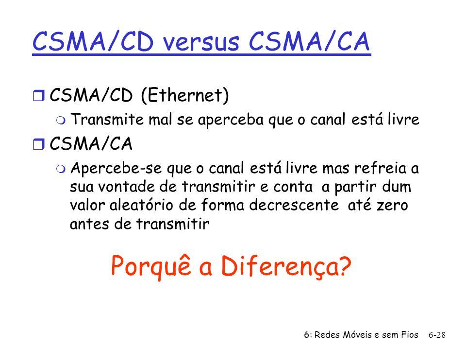 6: Redes Móveis e sem Fios6-28 CSMA/CD versus CSMA/CA r CSMA/CD (Ethernet) m Transmite mal se aperceba que o canal está livre r CSMA/CA m Apercebe-se