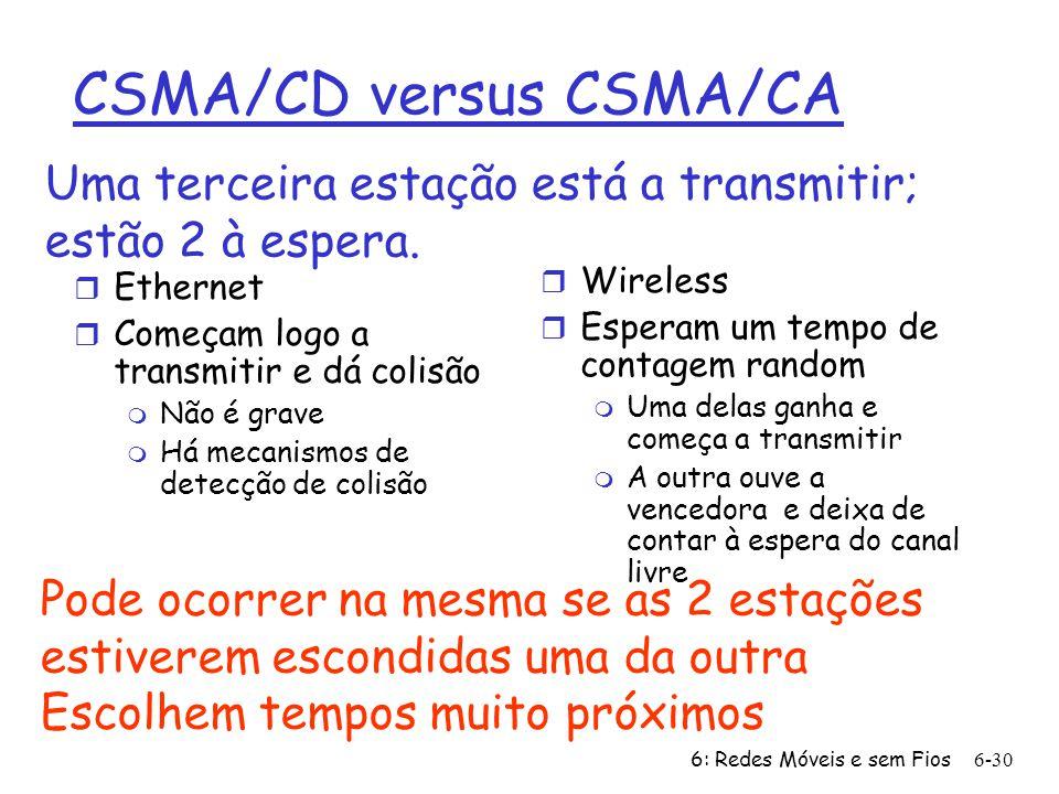 6: Redes Móveis e sem Fios6-30 CSMA/CD versus CSMA/CA r Ethernet r Começam logo a transmitir e dá colisão m Não é grave m Há mecanismos de detecção de