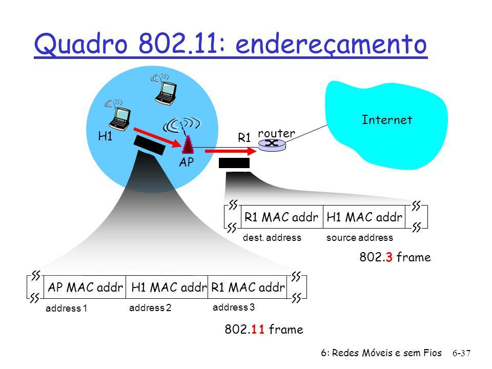 6: Redes Móveis e sem Fios6-37 Internet router AP H1 R1 AP MAC addr H1 MAC addr R1 MAC addr address 1 address 2 address 3 802.11 frame R1 MAC addr H1