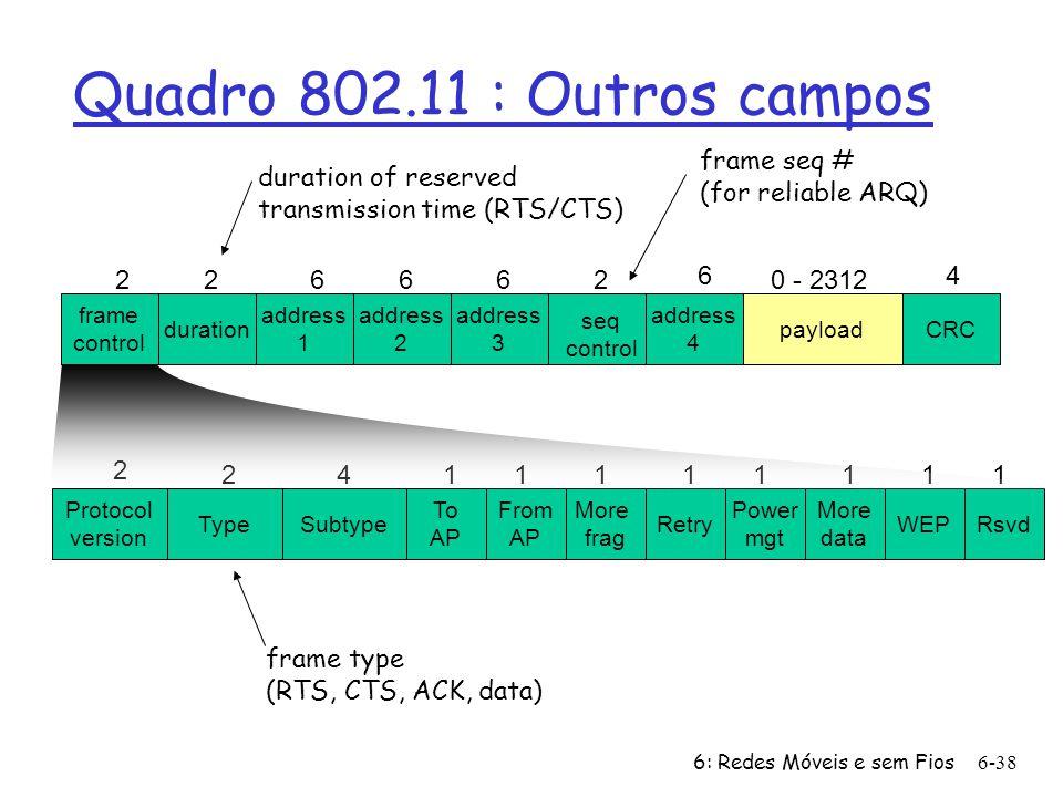 6: Redes Móveis e sem Fios6-38 frame control duration address 1 address 2 address 4 address 3 payloadCRC 226662 6 0 - 2312 4 seq control Type From AP