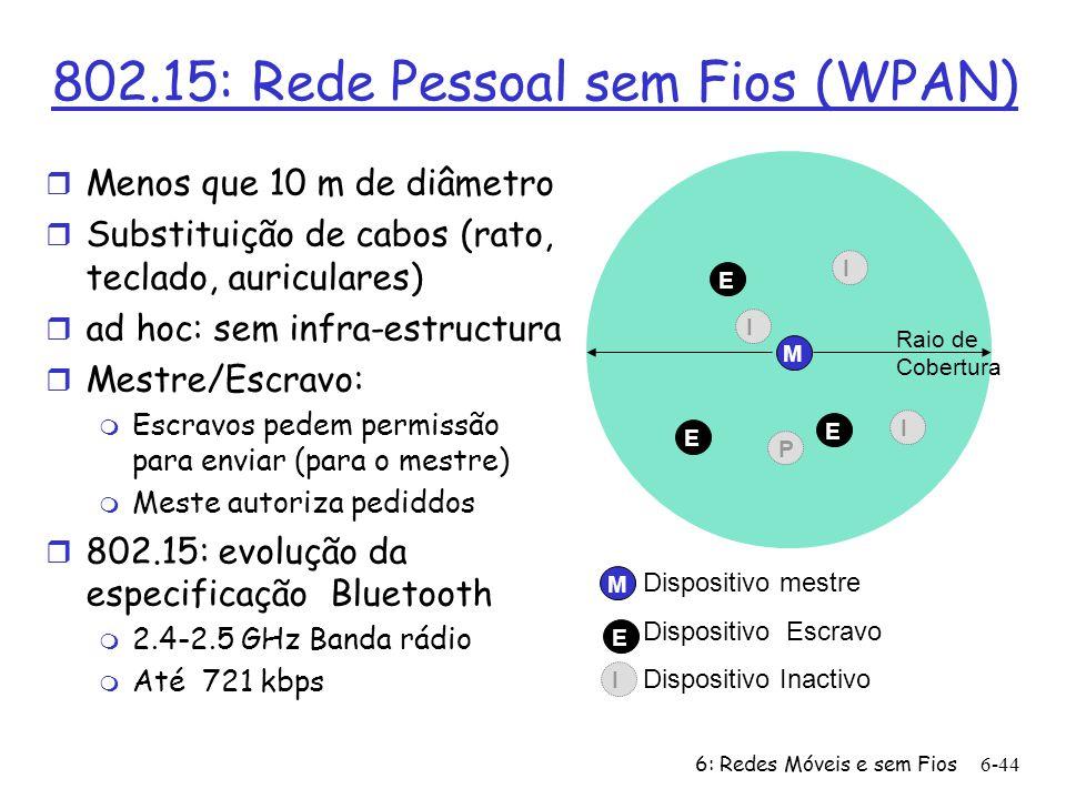 6: Redes Móveis e sem Fios6-44 M Raio de Cobertura E E E I P I I M E Dispositivo mestre Dispositivo Escravo Dispositivo Inactivo I 802.15: Rede Pessoa