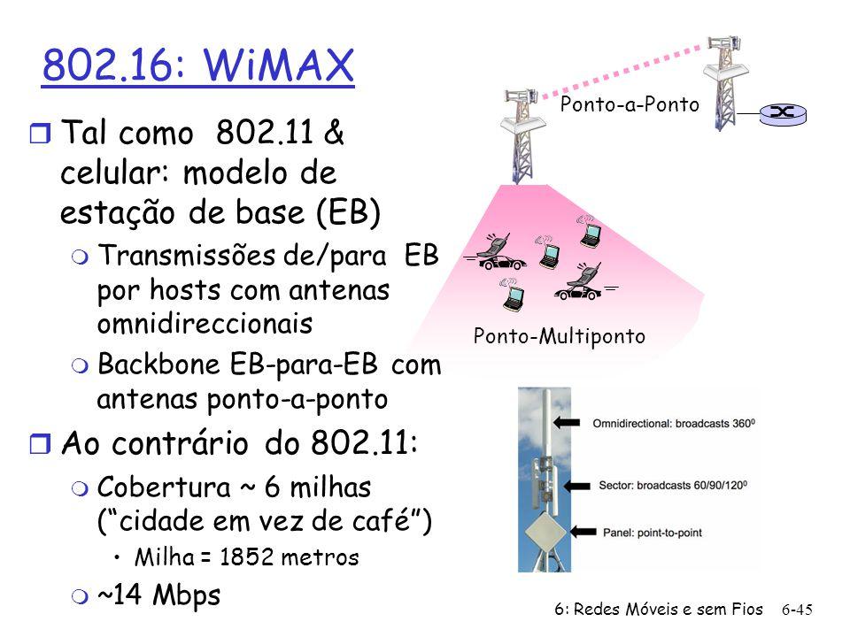 6: Redes Móveis e sem Fios6-45 802.16: WiMAX r Tal como 802.11 & celular: modelo de estação de base (EB) m Transmissões de/para EB por hosts com anten