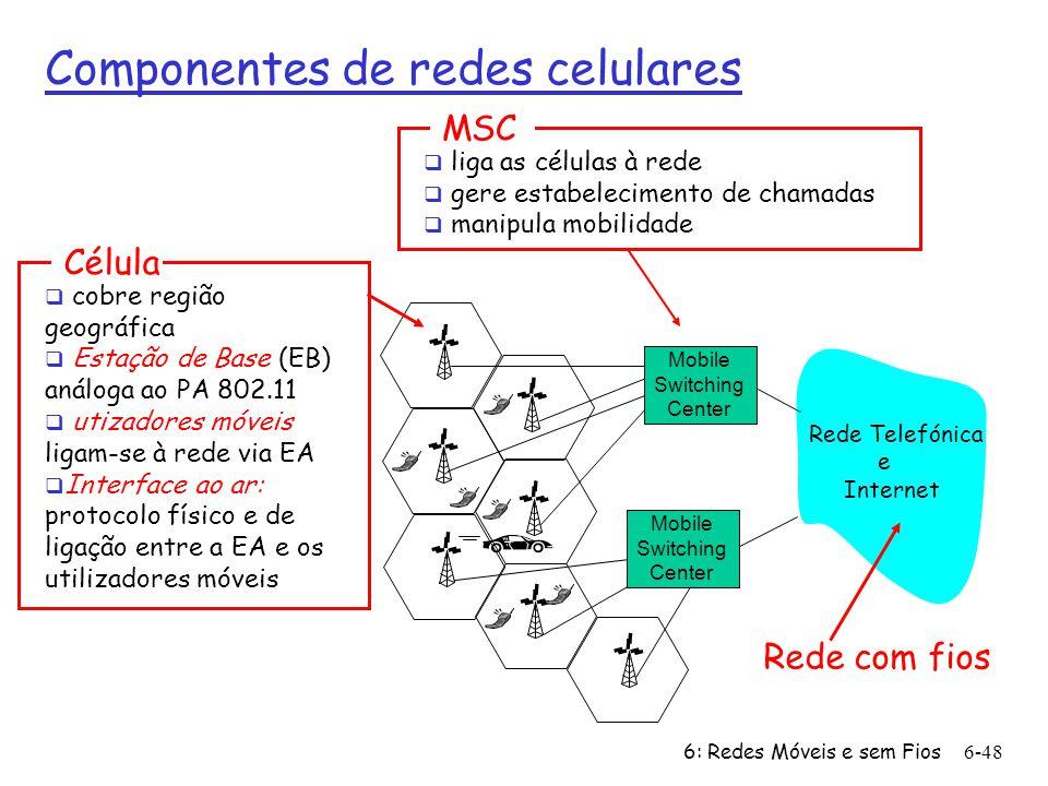 6: Redes Móveis e sem Fios6-48 Mobile Switching Center Rede Telefónica e Internet Mobile Switching Center Componentes de redes celulares liga as célul