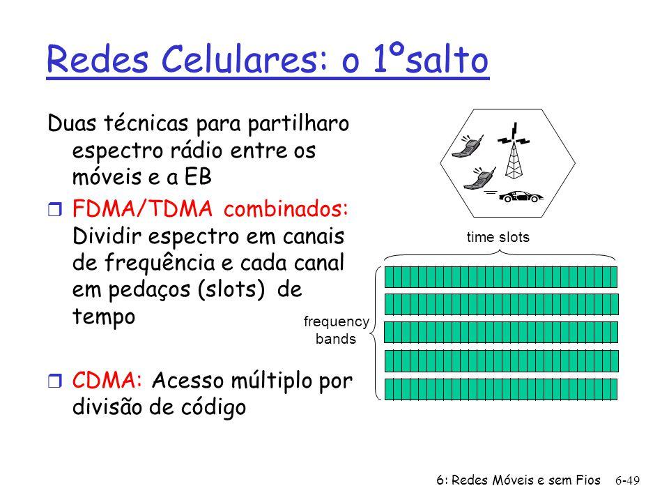 6: Redes Móveis e sem Fios6-49 Redes Celulares: o 1ºsalto Duas técnicas para partilharo espectro rádio entre os móveis e a EB r FDMA/TDMA combinados: