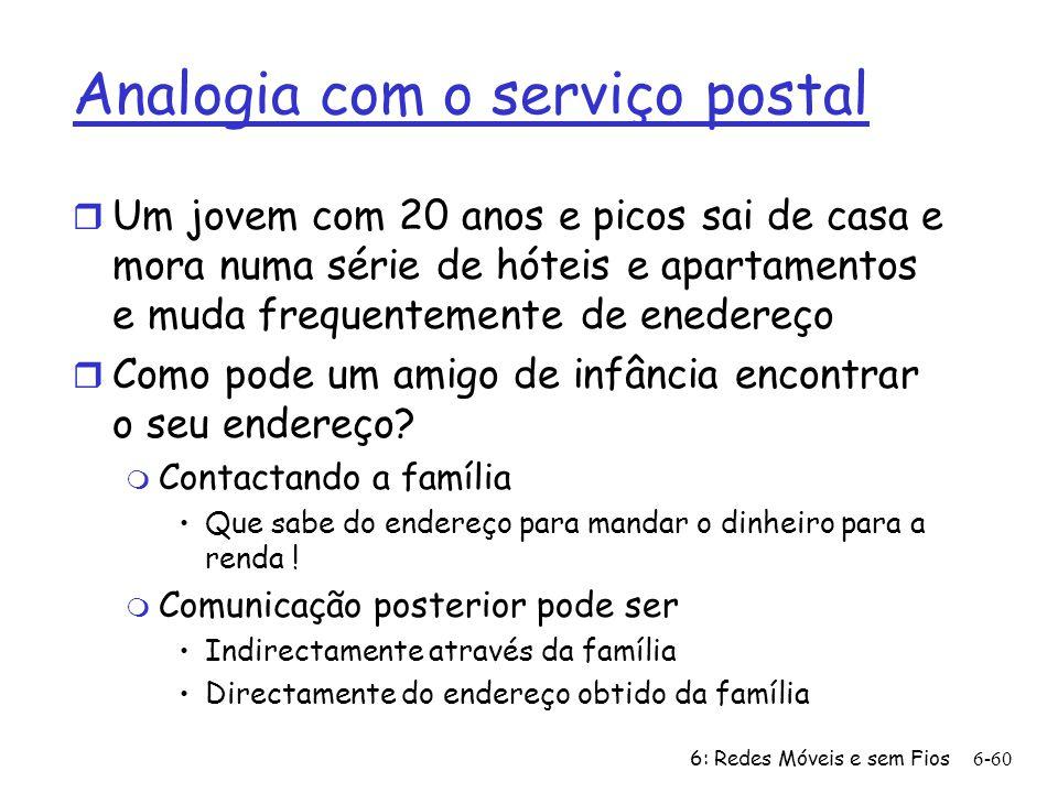 6: Redes Móveis e sem Fios6-60 Analogia com o serviço postal r Um jovem com 20 anos e picos sai de casa e mora numa série de hóteis e apartamentos e m