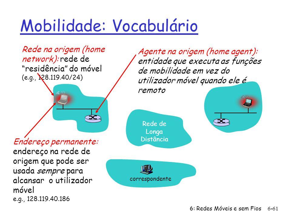 6: Redes Móveis e sem Fios6-61 Mobilidade: Vocabulário Rede na origem (home network): rede de residência do móvel (e.g., 128.119.40/24) Endereço perma