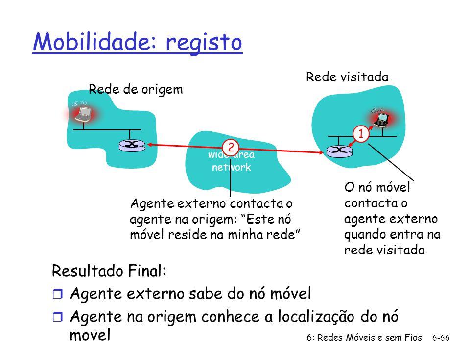 6: Redes Móveis e sem Fios6-66 Mobilidade: registo Resultado Final: r Agente externo sabe do nó móvel r Agente na origem conhece a localização do nó m
