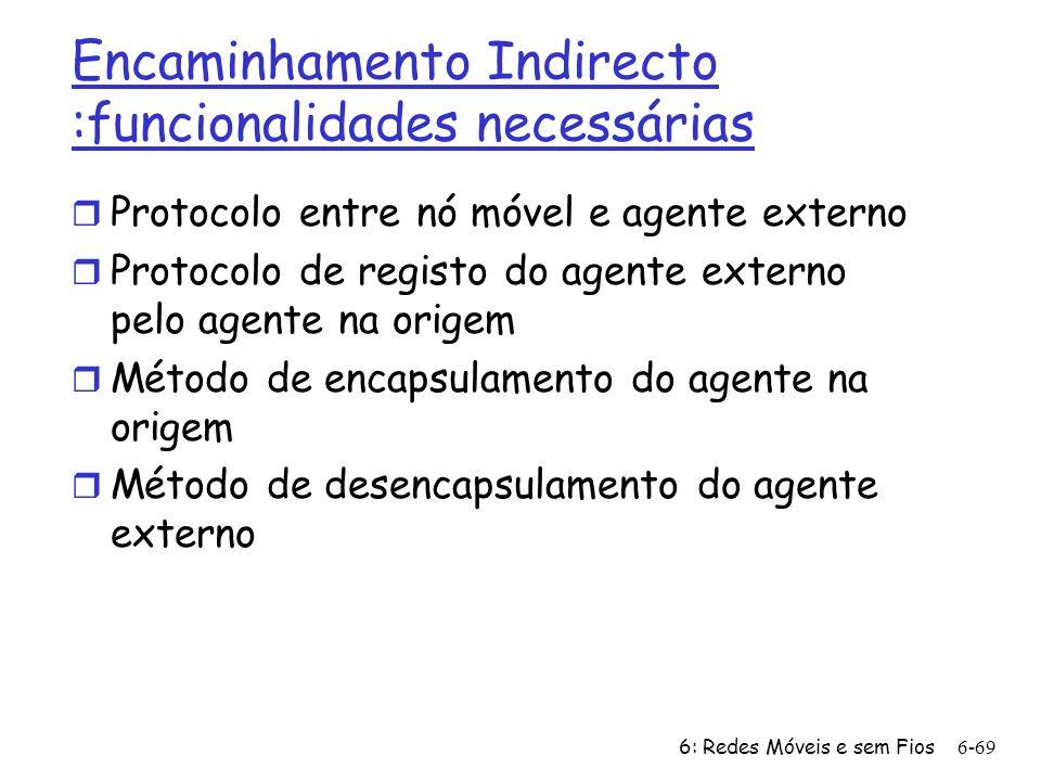 6: Redes Móveis e sem Fios6-69 Encaminhamento Indirecto :funcionalidades necessárias r Protocolo entre nó móvel e agente externo r Protocolo de regist