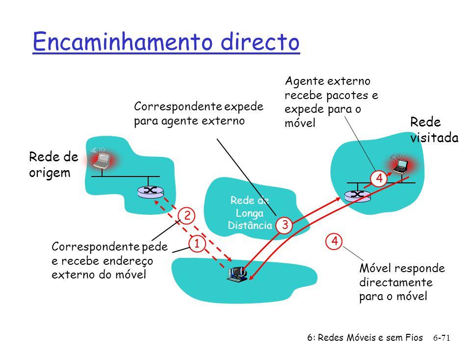 6: Redes Móveis e sem Fios6-71 Encaminhamento directo Rede de Longa Distância Rede de origem Rede visitada 4 2 4 1 Correspondente pede e recebe endere