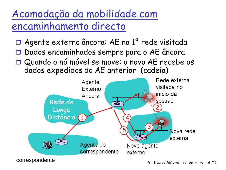 6: Redes Móveis e sem Fios6-73 Rede de Longa Distância 1 Rede externa visitada no início da sessão Agente Externo Âncora 2 4 Novo agente externo 3 5 A