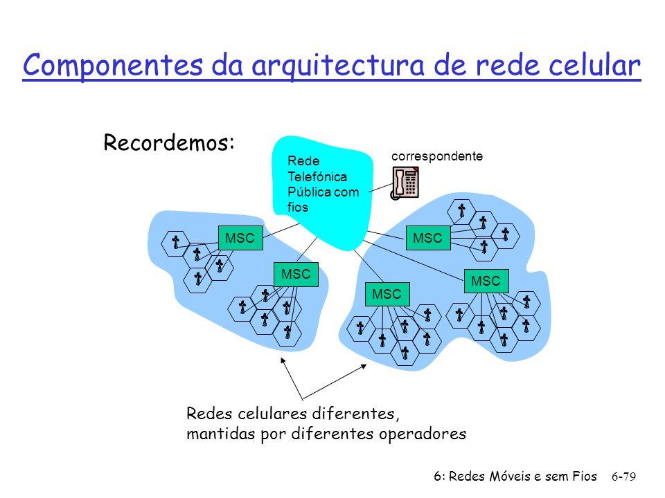 6: Redes Móveis e sem Fios6-79 Componentes da arquitectura de rede celular correspondente MSC Rede Telefónica Pública com fios Redes celulares diferen