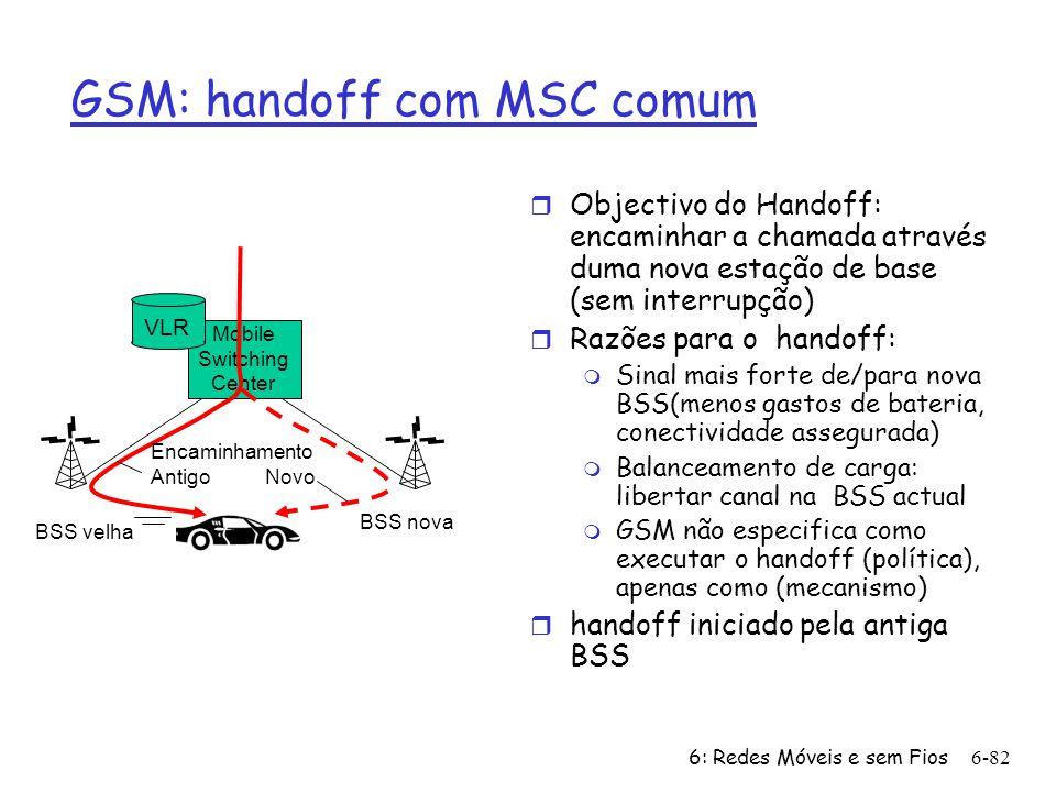 6: Redes Móveis e sem Fios6-82 Mobile Switching Center VLR BSS velha BSS nova Encaminhamento Antigo Novo GSM: handoff com MSC comum r Objectivo do Han