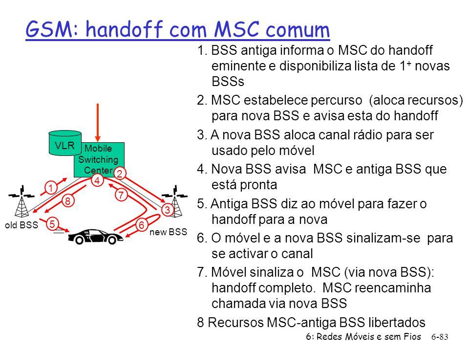 6: Redes Móveis e sem Fios6-83 Mobile Switching Center VLR old BSS 1 3 2 4 5 6 7 8 GSM: handoff com MSC comum new BSS 1. BSS antiga informa o MSC do h