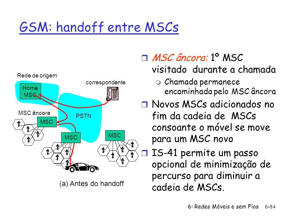 6: Redes Móveis e sem Fios6-84 Rede de origem Home MSC PSTN correspondente MSC MSC âncora MSC (a) Antes do handoff GSM: handoff entre MSCs r MSC âncor