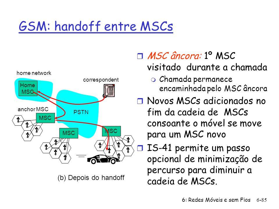 6: Redes Móveis e sem Fios6-85 home network Home MSC PSTN correspondent MSC anchor MSC MSC (b) Depois do handoff GSM: handoff entre MSCs r MSC âncora: