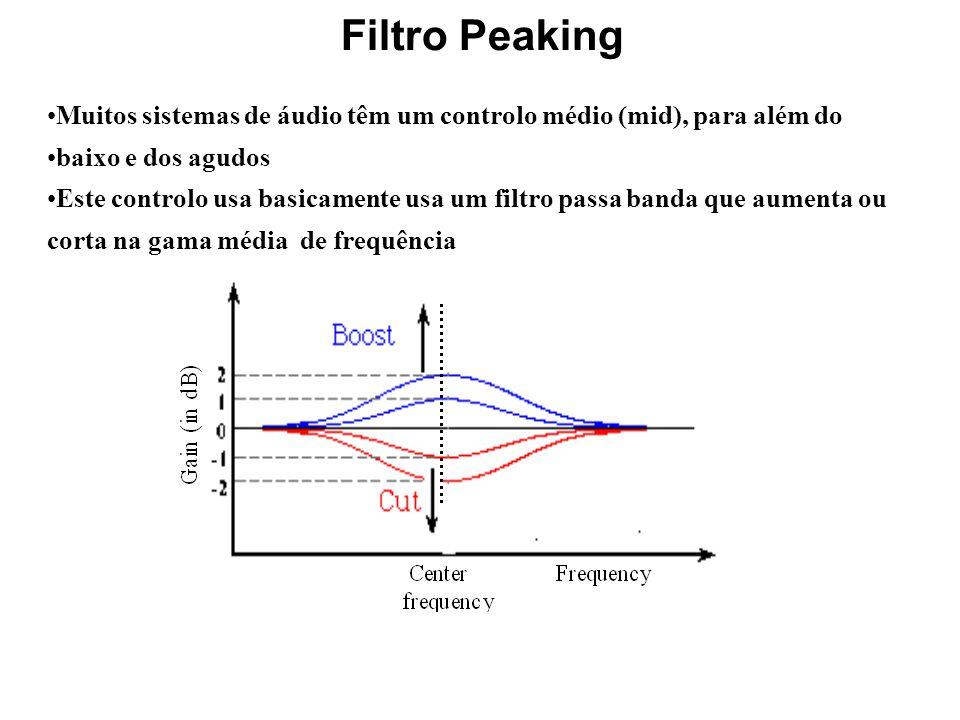 Filtros Shelving Passa Baixo Baixo Passa Alto Treble