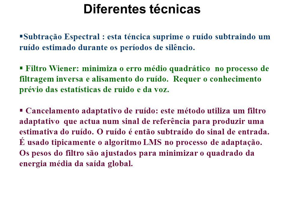 Porquê o Melhoramento? A qualidade do sinal pode ser degradado devido a várias razões Um sistema de produção de voz de baixa qualidade produz áudio de