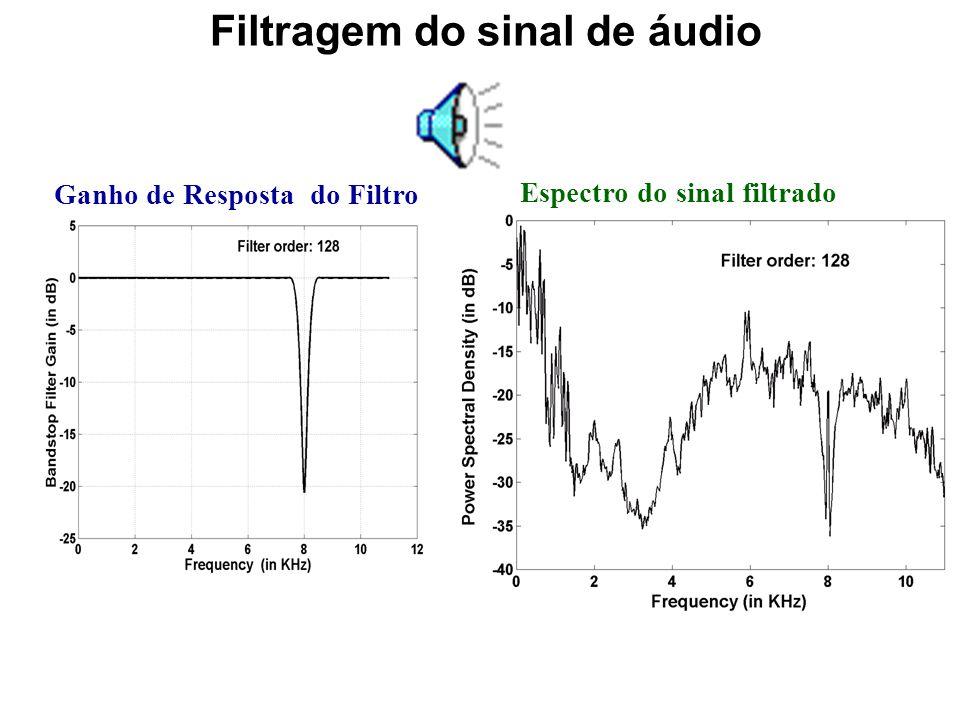 Supressão de Ruído por Filtragem Digital Se a componente de ruído tem um espectro estreito uma filtragem digital simples pode ser usada para eleminar