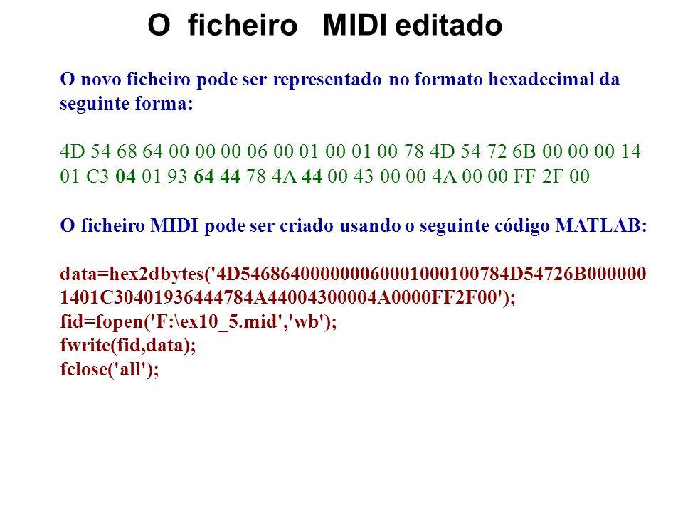 Números para notas de Piano As entradas estão expressas no formato decimal.