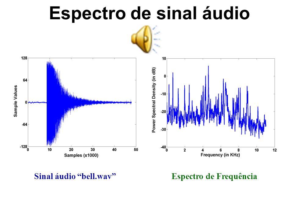Filtragem Áudio