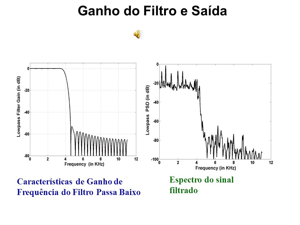 Filtro Passa Baixo (Exemplo 10.1) filt_low = fir1(64, 4000/11025) ; % filt_low is a 64-tap filter with a normalized cut-off frequency 0.3628 %that cor