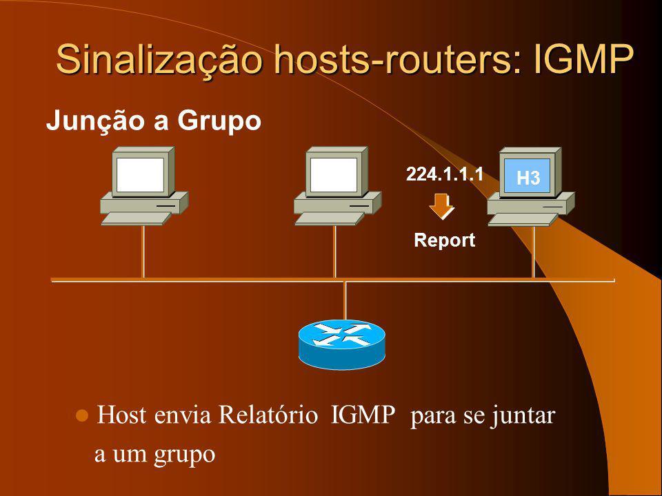 Encaminhadores solicitam aos hosts informação sobre a sua inclusão em grupos Normas do Internet Group MultiCast Protocol RFC 1112 especifica IGMPv1 Su