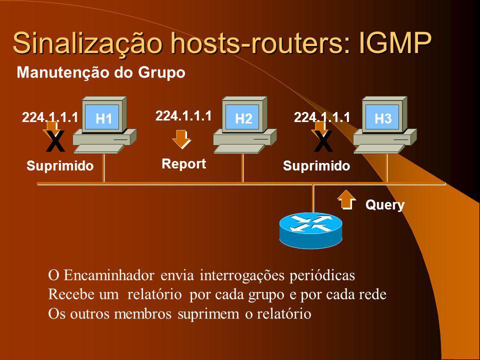 H3 Host envia Relatório IGMP para se juntar a um grupo H3 224.1.1.1 Report H1 H2 Junção a Grupo Sinalização hosts-routers: IGMP