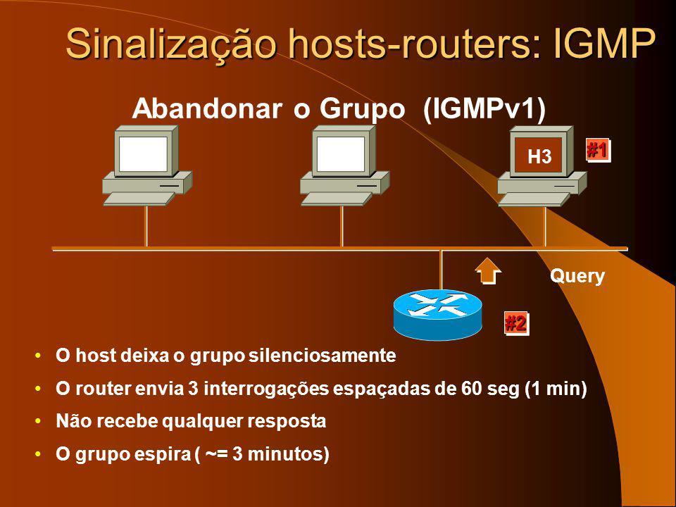 Query 224.1.1.1 Report 224.1.1.1 Suprimido X 224.1.1.1 Suprimido X H1 H2 H3 Manutenção do Grupo Sinalização hosts-routers: IGMP O Encaminhador envia i
