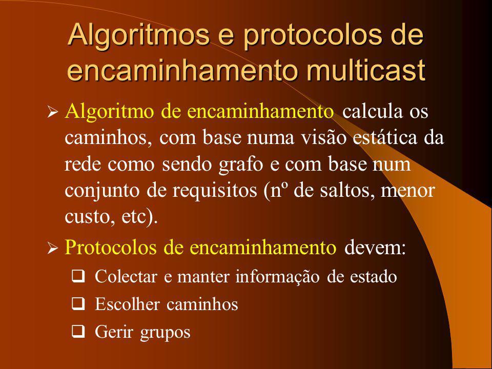 Multicast na Pilha Protocolar Aplicação Assegura segurança e QoS. Trata da gestão dos grupos para hosts finais. Transporte Usa-se o UDP e não o TCP. P