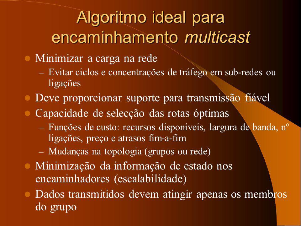 Algoritmos e protocolos de encaminhamento multicast Algoritmo de encaminhamento calcula os caminhos, com base numa visão estática da rede como sendo g