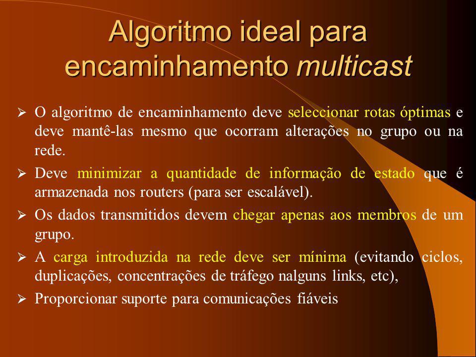 Algoritmo ideal para encaminhamento multicast Minimizar a carga na rede – Evitar ciclos e concentrações de tráfego em sub-redes ou ligações Deve propo