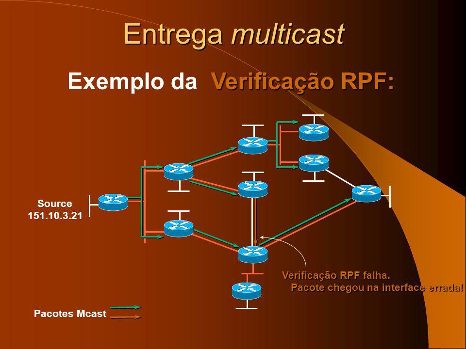 Entrega multicast O que é o RPF?O que é o RPF? Um router entrega um datagrama multicast somente se o recebeu no interface que está no caminho mais cur