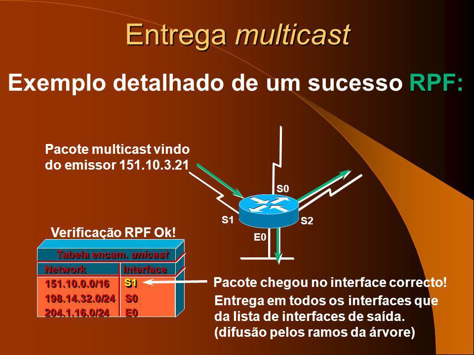 Entrega multicast Verificação RPF falha! Tabela unicast Network Interface 151.10.0.0/16S1 198.14.32.0/24S0 204.1.16.0/24E0 RPF: Exemplo detalhado de u