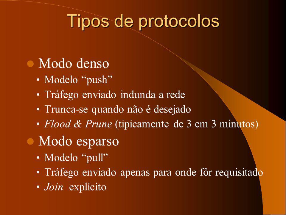 Protocolos de encaminhamento Multicast Protocolos Multicast Best-Effort DVMRP MOSPF PIM-DM MBGP BGMP SSM c/ Qualidade de serviço Kumar KPP MAMCRA CBF