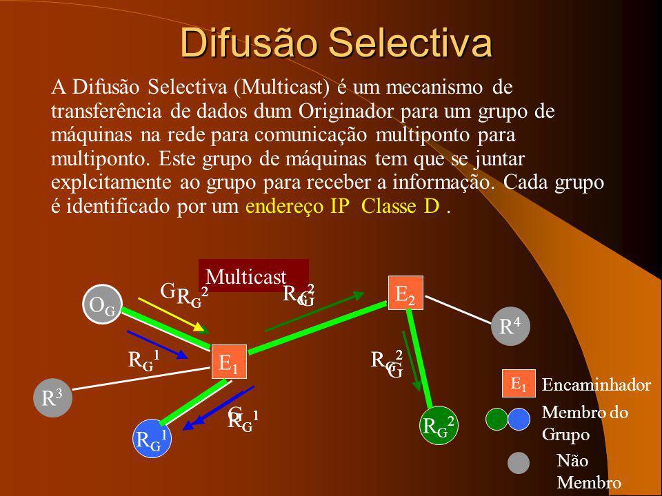 Difusão Selectiva A Difusão Selectiva (Multicast) é um mecanismo de transferência de dados dum Originador para um grupo de máquinas na rede para comunicação multiponto para multiponto.