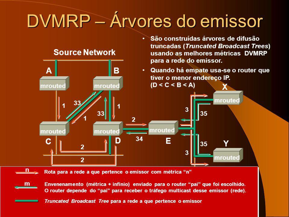 DVMRP Protocolo modo denso – Baseado no algoritmo de vector distância Semelhante ao RIP (métrica é o nº de saltos) Infinito = 32 saltos A máscara de s